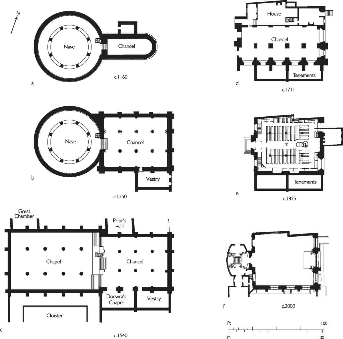 parts of a crypt