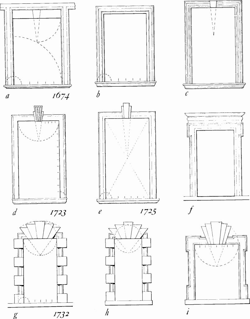 Sectional Preface Architectural Style British History