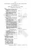 Page cccix