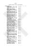 Page ccxxix