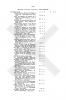 Page ccxx